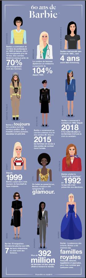 Photo de personnages de Barbie en différentes situations professionnelles, les boomeuses